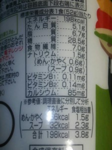 バーニャカウダ カップヌードルライト+ 栄養成分表の拡大